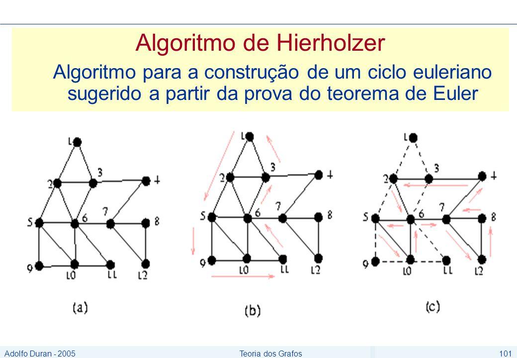 Adolfo Duran - 2005Teoria dos Grafos101 Algoritmo de Hierholzer Algoritmo para a construção de um ciclo euleriano sugerido a partir da prova do teorema de Euler