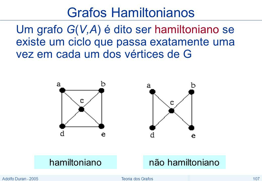 Adolfo Duran - 2005Teoria dos Grafos107 Um grafo G(V,A) é dito ser hamiltoniano se existe um ciclo que passa exatamente uma vez em cada um dos vértices de G Grafos Hamiltonianos não hamiltonianohamiltoniano