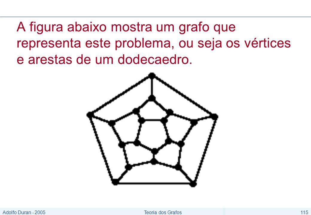 Adolfo Duran - 2005Teoria dos Grafos115 A figura abaixo mostra um grafo que representa este problema, ou seja os vértices e arestas de um dodecaedro.
