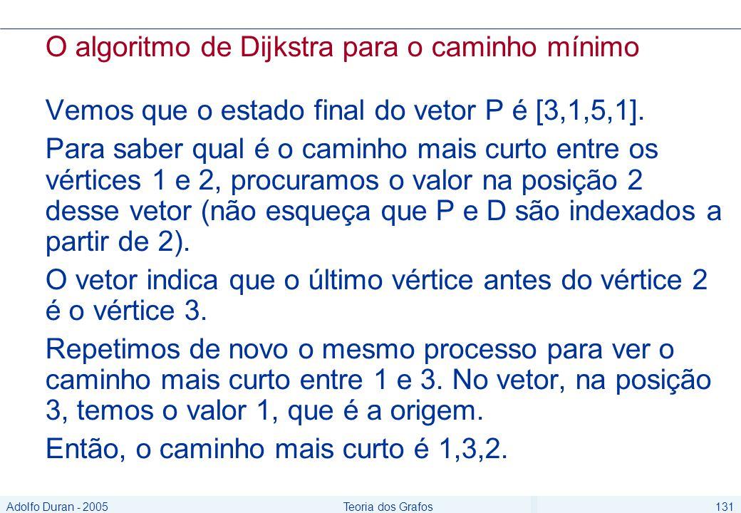 Adolfo Duran - 2005Teoria dos Grafos131 O algoritmo de Dijkstra para o caminho mínimo Vemos que o estado final do vetor P é [3,1,5,1].