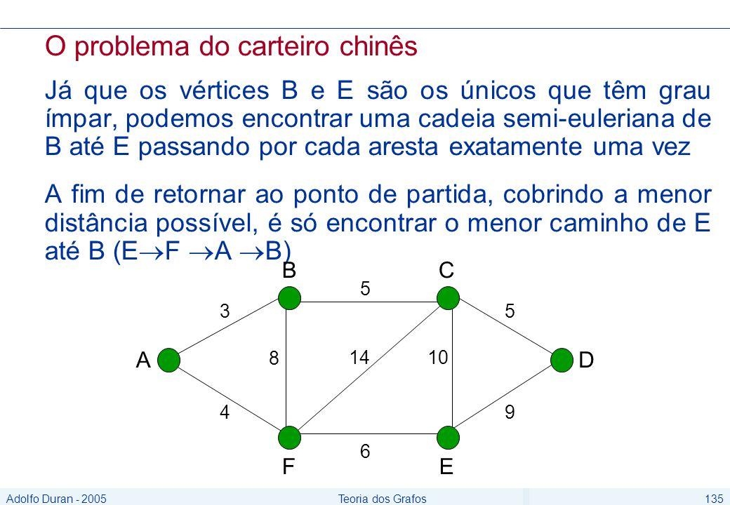 Adolfo Duran - 2005Teoria dos Grafos135 O problema do carteiro chinês Já que os vértices B e E são os únicos que têm grau ímpar, podemos encontrar uma cadeia semi-euleriana de B até E passando por cada aresta exatamente uma vez A fim de retornar ao ponto de partida, cobrindo a menor distância possível, é só encontrar o menor caminho de E até B (E F A B) A F BC D E 8 1410 5 3 6 4 5 9