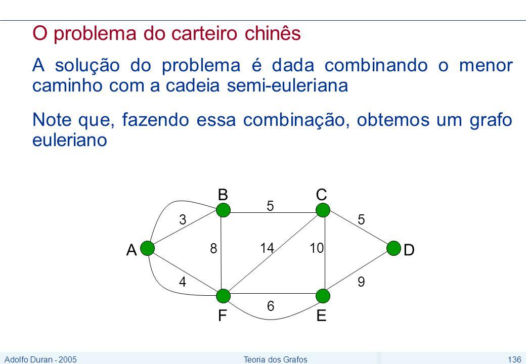 Adolfo Duran - 2005Teoria dos Grafos136 O problema do carteiro chinês A solução do problema é dada combinando o menor caminho com a cadeia semi-euleriana Note que, fazendo essa combinação, obtemos um grafo euleriano A F BC D E 8 1410 5 3 6 4 5 9