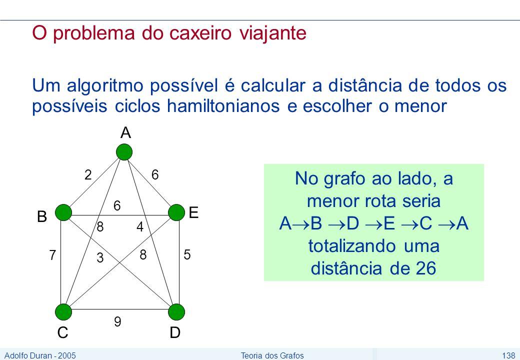 Adolfo Duran - 2005Teoria dos Grafos138 O problema do caxeiro viajante Um algoritmo possível é calcular a distância de todos os possíveis ciclos hamiltonianos e escolher o menor C B E D 7 3 5 6 9 8 A 62 48 No grafo ao lado, a menor rota seria A B D E C A totalizando uma distância de 26