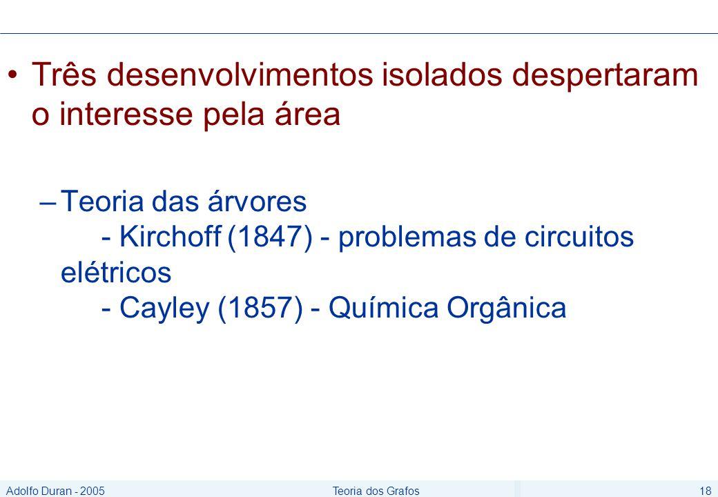 Adolfo Duran - 2005Teoria dos Grafos18 Três desenvolvimentos isolados despertaram o interesse pela área –Teoria das árvores - Kirchoff (1847) - problemas de circuitos elétricos - Cayley (1857) - Química Orgânica