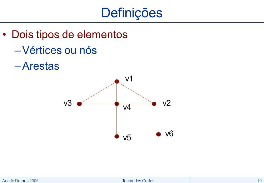 Adolfo Duran - 2005Teoria dos Grafos19 Dois tipos de elementos –Vértices ou nós –Arestas Definições v1 v2v3 v4 v5 v6