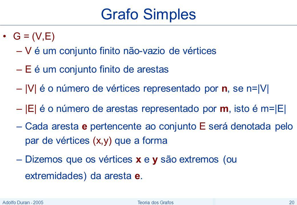 Adolfo Duran - 2005Teoria dos Grafos20 G = (V,E) –V é um conjunto finito não-vazio de vértices –E é um conjunto finito de arestas –|V| é o número de vértices representado por n, se n=|V| –|E| é o número de arestas representado por m, isto é m=|E| –Cada aresta e pertencente ao conjunto E será denotada pelo par de vértices (x,y) que a forma –Dizemos que os vértices x e y são extremos (ou extremidades) da aresta e.
