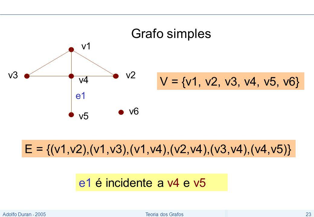 Adolfo Duran - 2005Teoria dos Grafos23 v1 v2v3 v4 v5 v6 e1 V = {v1, v2, v3, v4, v5, v6} E = {(v1,v2),(v1,v3),(v1,v4),(v2,v4),(v3,v4),(v4,v5)} Grafo simples e1 é incidente a v4 e v5