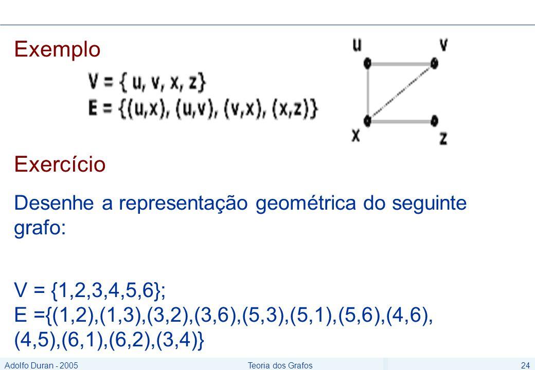 Adolfo Duran - 2005Teoria dos Grafos24 Exemplo Exercício Desenhe a representação geométrica do seguinte grafo: V = {1,2,3,4,5,6}; E ={(1,2),(1,3),(3,2),(3,6),(5,3),(5,1),(5,6),(4,6), (4,5),(6,1),(6,2),(3,4)}