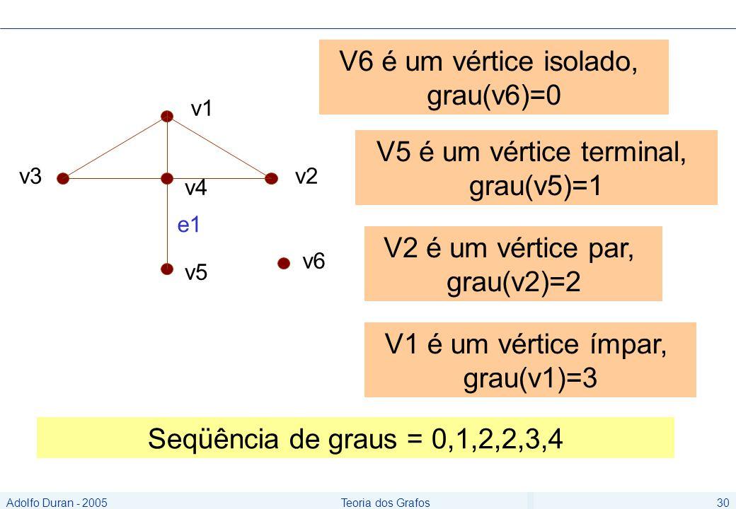 Adolfo Duran - 2005Teoria dos Grafos30 v1 v2v3 v4 v5 v6 e1 V6 é um vértice isolado, grau(v6)=0 V5 é um vértice terminal, grau(v5)=1 V2 é um vértice par, grau(v2)=2 V1 é um vértice ímpar, grau(v1)=3 Seqüência de graus = 0,1,2,2,3,4