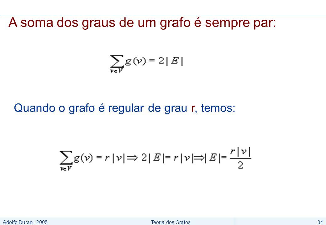 Adolfo Duran - 2005Teoria dos Grafos34 A soma dos graus de um grafo é sempre par: Quando o grafo é regular de grau r, temos: