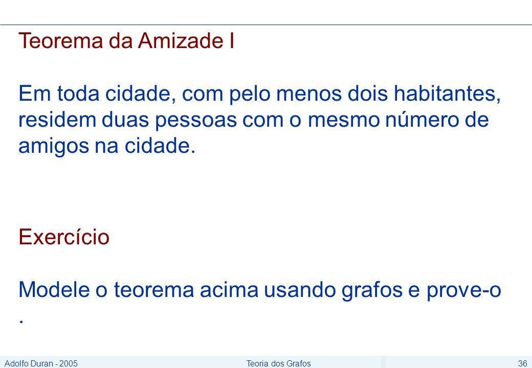 Adolfo Duran - 2005Teoria dos Grafos36 Teorema da Amizade I Em toda cidade, com pelo menos dois habitantes, residem duas pessoas com o mesmo número de amigos na cidade.