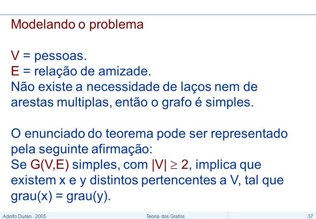Adolfo Duran - 2005Teoria dos Grafos37 Modelando o problema V = pessoas.