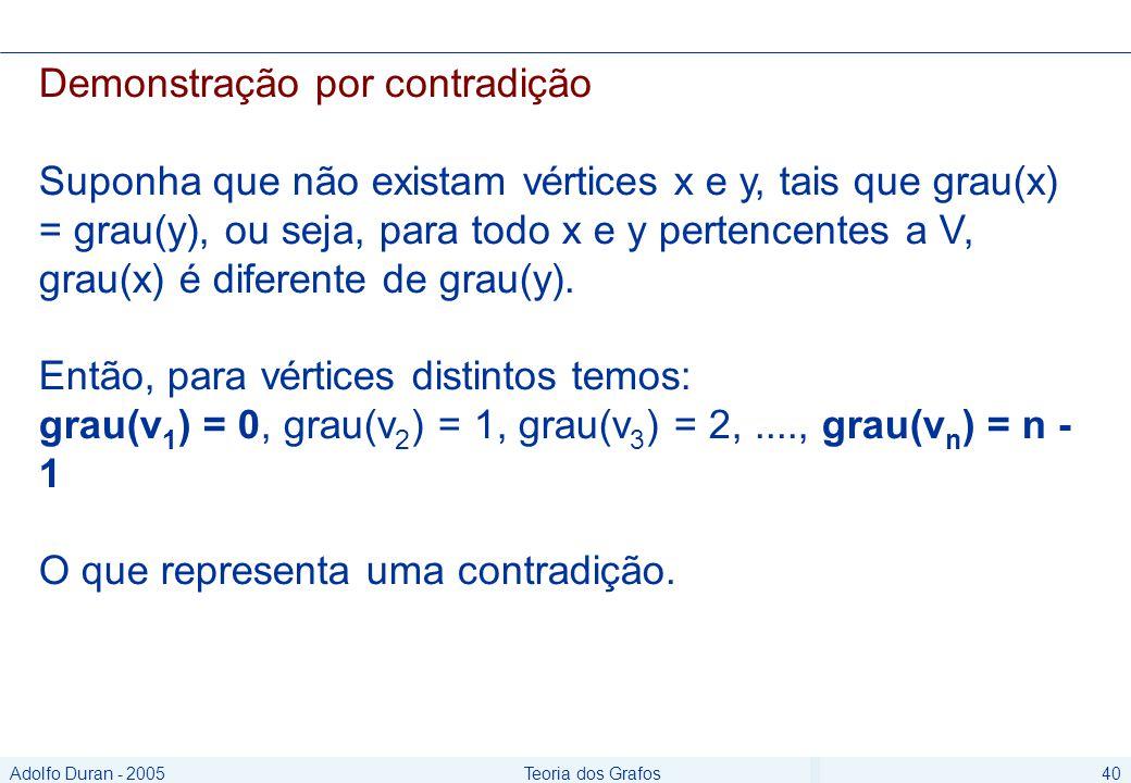 Adolfo Duran - 2005Teoria dos Grafos40 Demonstração por contradição Suponha que não existam vértices x e y, tais que grau(x) = grau(y), ou seja, para todo x e y pertencentes a V, grau(x) é diferente de grau(y).
