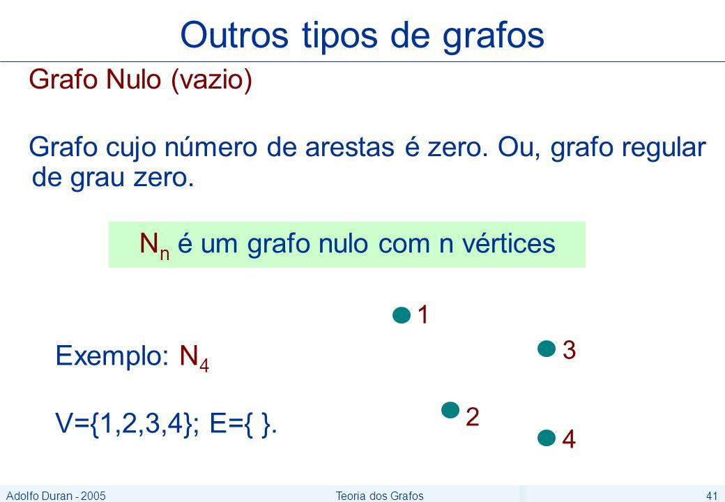 Adolfo Duran - 2005Teoria dos Grafos41 Grafo Nulo (vazio) Grafo cujo número de arestas é zero.