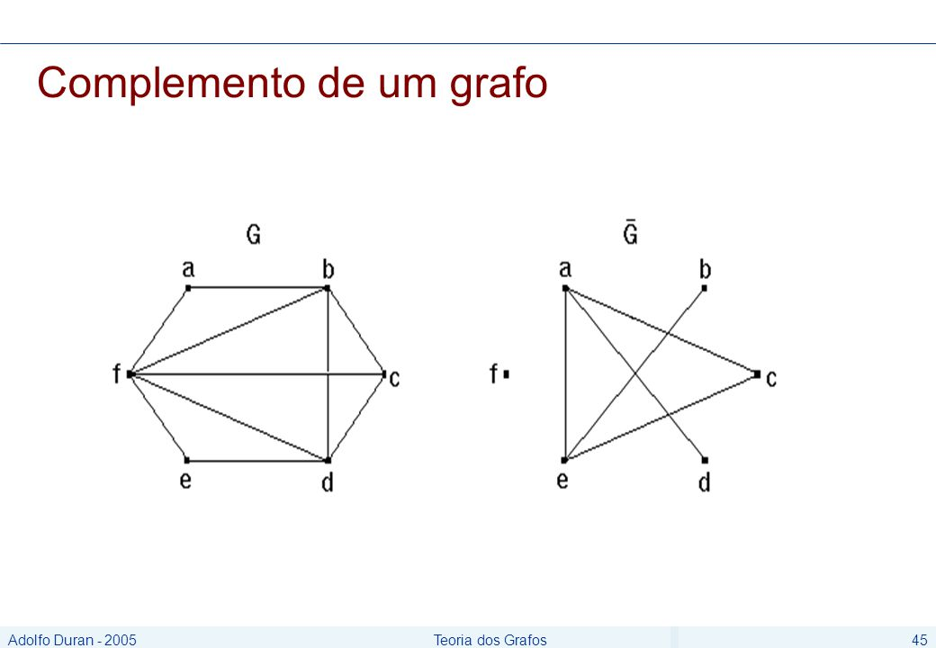Adolfo Duran - 2005Teoria dos Grafos45 Complemento de um grafo