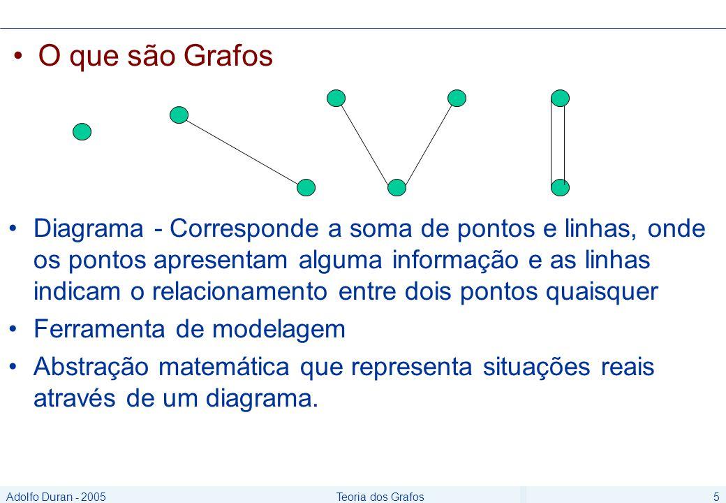 Adolfo Duran - 2005Teoria dos Grafos5 O que são Grafos Diagrama - Corresponde a soma de pontos e linhas, onde os pontos apresentam alguma informação e as linhas indicam o relacionamento entre dois pontos quaisquer Ferramenta de modelagem Abstração matemática que representa situações reais através de um diagrama.