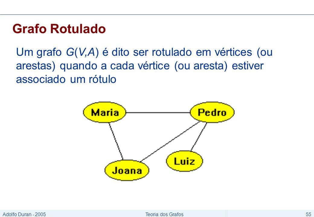 Adolfo Duran - 2005Teoria dos Grafos55 Grafo Rotulado Um grafo G(V,A) é dito ser rotulado em vértices (ou arestas) quando a cada vértice (ou aresta) estiver associado um rótulo