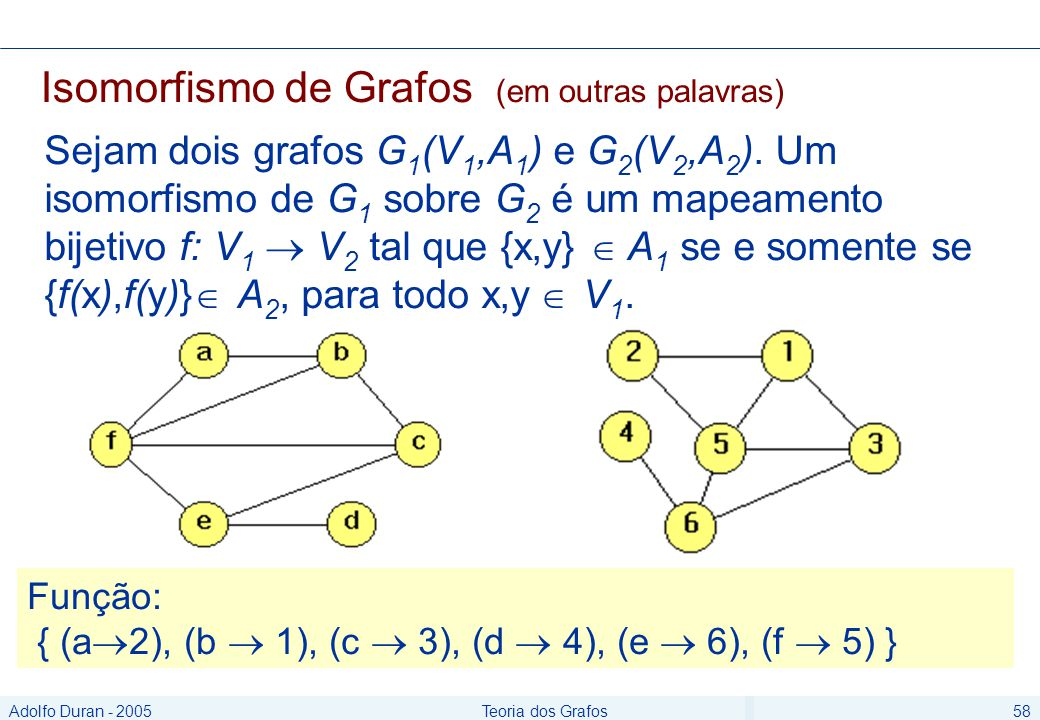 Adolfo Duran - 2005Teoria dos Grafos58 Isomorfismo de Grafos (em outras palavras) Sejam dois grafos G 1 (V 1,A 1 ) e G 2 (V 2,A 2 ).