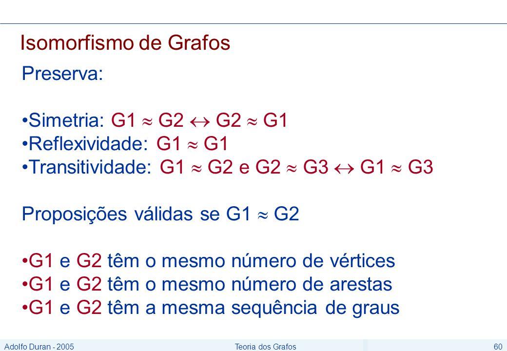 Adolfo Duran - 2005Teoria dos Grafos60 Isomorfismo de Grafos Preserva: Simetria: G1 G2 G2 G1 Reflexividade: G1 G1 Transitividade: G1 G2 e G2 G3 G1 G3 Proposições válidas se G1 G2 G1 e G2 têm o mesmo número de vértices G1 e G2 têm o mesmo número de arestas G1 e G2 têm a mesma sequência de graus