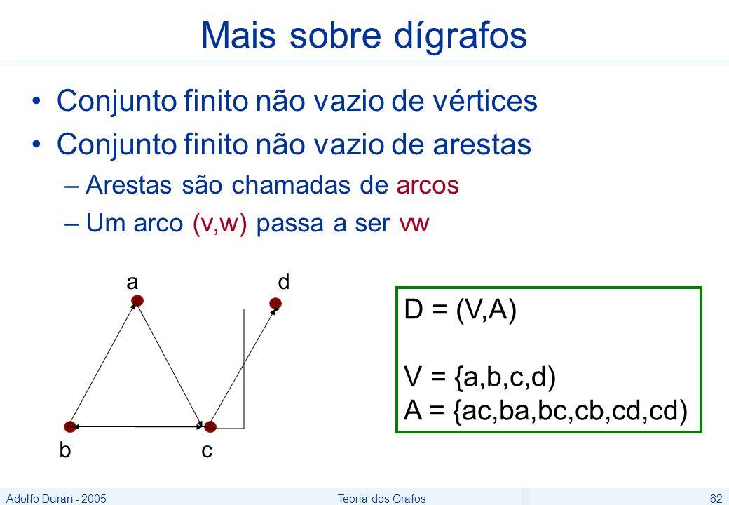Adolfo Duran - 2005Teoria dos Grafos62 Mais sobre dígrafos Conjunto finito não vazio de vértices Conjunto finito não vazio de arestas –Arestas são chamadas de arcos –Um arco (v,w) passa a ser vw D = (V,A) V = {a,b,c,d) A = {ac,ba,bc,cb,cd,cd) ad bc