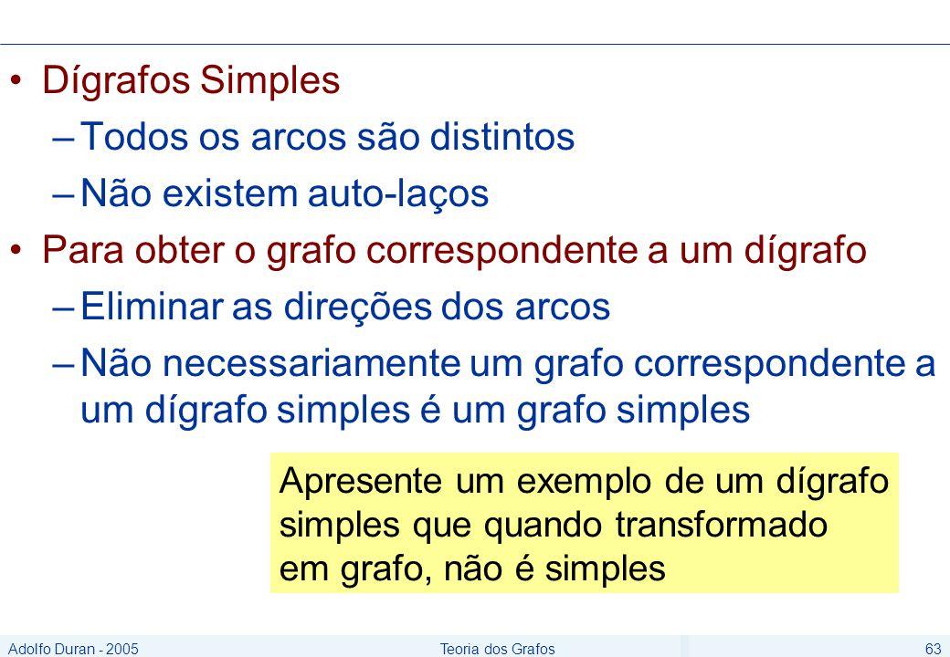 Adolfo Duran - 2005Teoria dos Grafos63 Dígrafos Simples –Todos os arcos são distintos –Não existem auto-laços Para obter o grafo correspondente a um dígrafo –Eliminar as direções dos arcos –Não necessariamente um grafo correspondente a um dígrafo simples é um grafo simples Apresente um exemplo de um dígrafo simples que quando transformado em grafo, não é simples