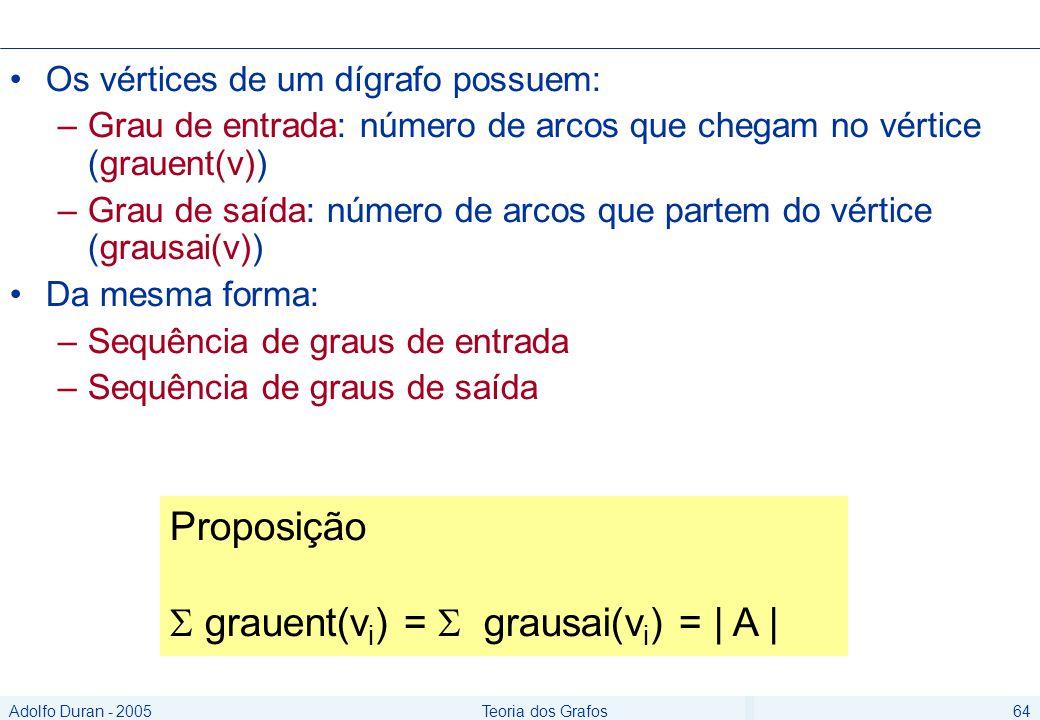 Adolfo Duran - 2005Teoria dos Grafos64 Os vértices de um dígrafo possuem: –Grau de entrada: número de arcos que chegam no vértice (grauent(v)) –Grau de saída: número de arcos que partem do vértice (grausai(v)) Da mesma forma: –Sequência de graus de entrada –Sequência de graus de saída Proposição grauent(v i ) = grausai(v i ) = | A |