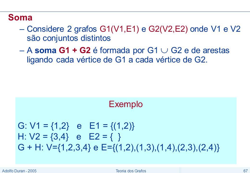 Adolfo Duran - 2005Teoria dos Grafos67 Soma –Considere 2 grafos G1(V1,E1) e G2(V2,E2) onde V1 e V2 são conjuntos distintos –A soma G1 + G2 é formada por G1 G2 e de arestas ligando cada vértice de G1 a cada vértice de G2.