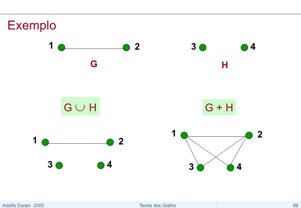 Adolfo Duran - 2005Teoria dos Grafos68 1 2 G H 34 G H G + H 1 2 34 1 2 34 Exemplo
