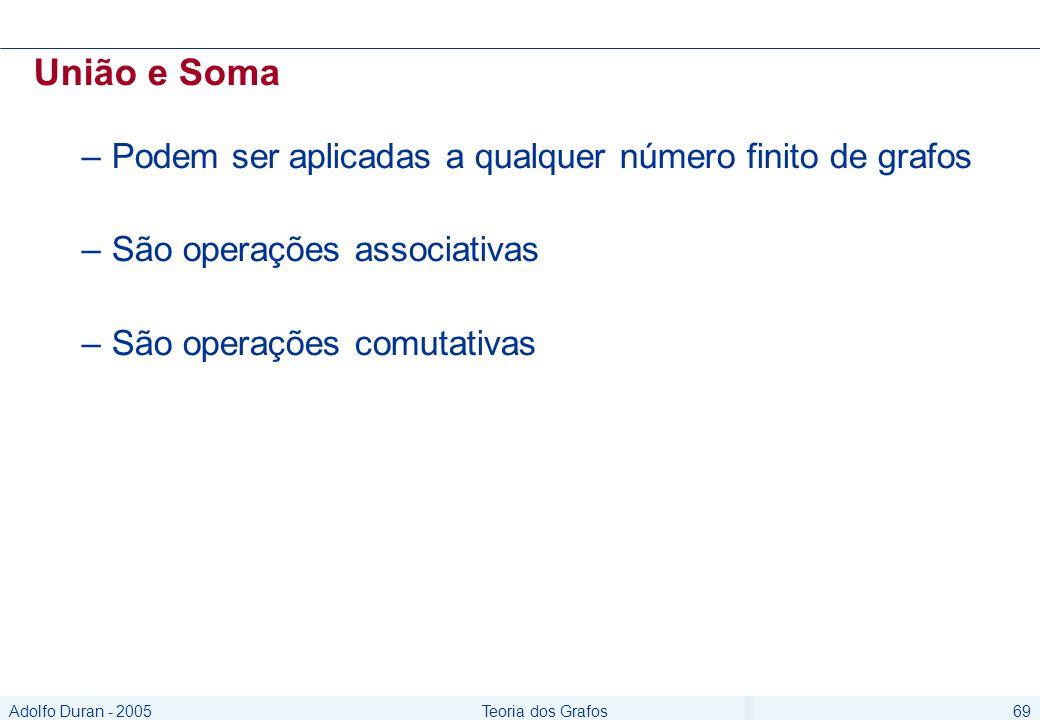 Adolfo Duran - 2005Teoria dos Grafos69 União e Soma –Podem ser aplicadas a qualquer número finito de grafos –São operações associativas –São operações comutativas