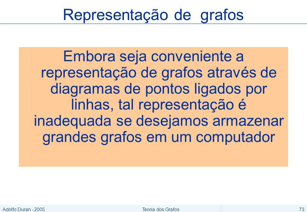 Adolfo Duran - 2005Teoria dos Grafos73 Embora seja conveniente a representação de grafos através de diagramas de pontos ligados por linhas, tal representação é inadequada se desejamos armazenar grandes grafos em um computador Representação de grafos