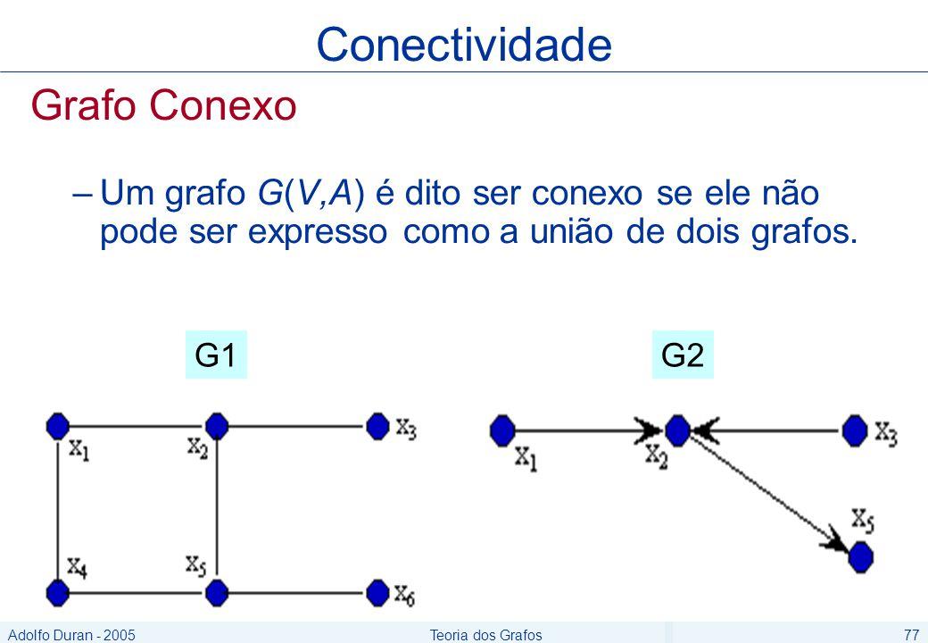 Adolfo Duran - 2005Teoria dos Grafos77 Grafo Conexo –Um grafo G(V,A) é dito ser conexo se ele não pode ser expresso como a união de dois grafos.
