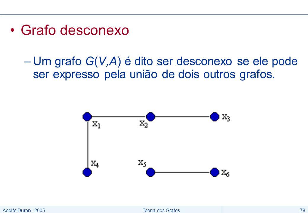 Adolfo Duran - 2005Teoria dos Grafos78 Grafo desconexo –Um grafo G(V,A) é dito ser desconexo se ele pode ser expresso pela união de dois outros grafos.