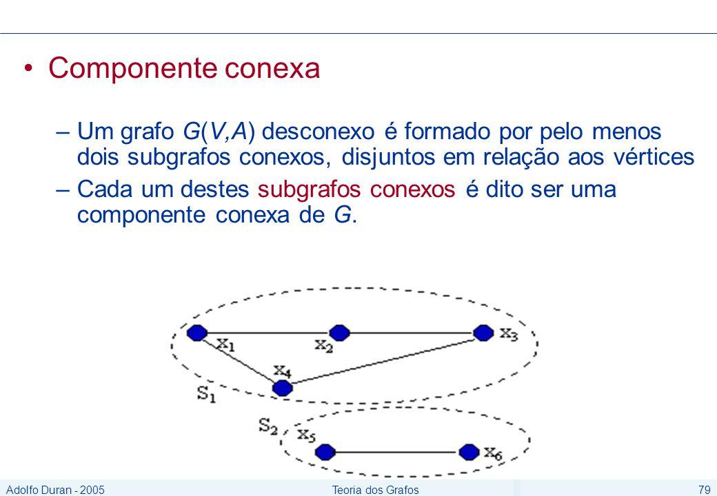 Adolfo Duran - 2005Teoria dos Grafos79 Componente conexa –Um grafo G(V,A) desconexo é formado por pelo menos dois subgrafos conexos, disjuntos em relação aos vértices –Cada um destes subgrafos conexos é dito ser uma componente conexa de G.