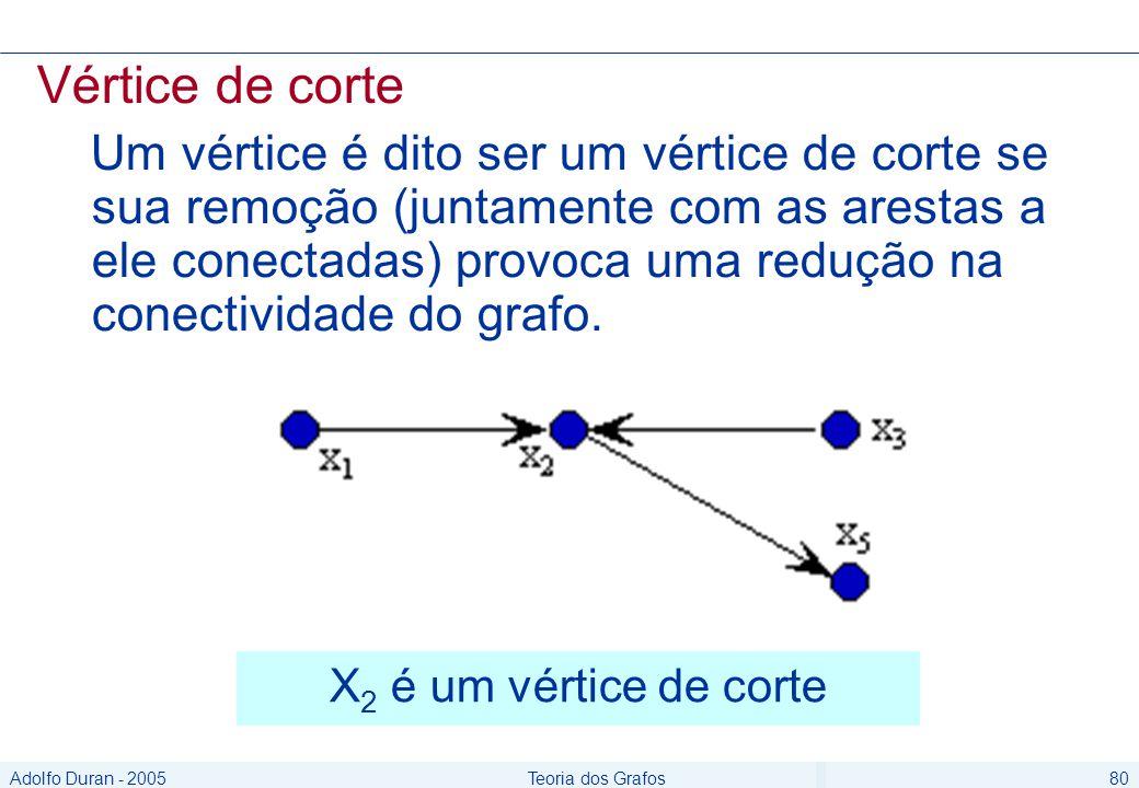 Adolfo Duran - 2005Teoria dos Grafos80 Vértice de corte Um vértice é dito ser um vértice de corte se sua remoção (juntamente com as arestas a ele conectadas) provoca uma redução na conectividade do grafo.
