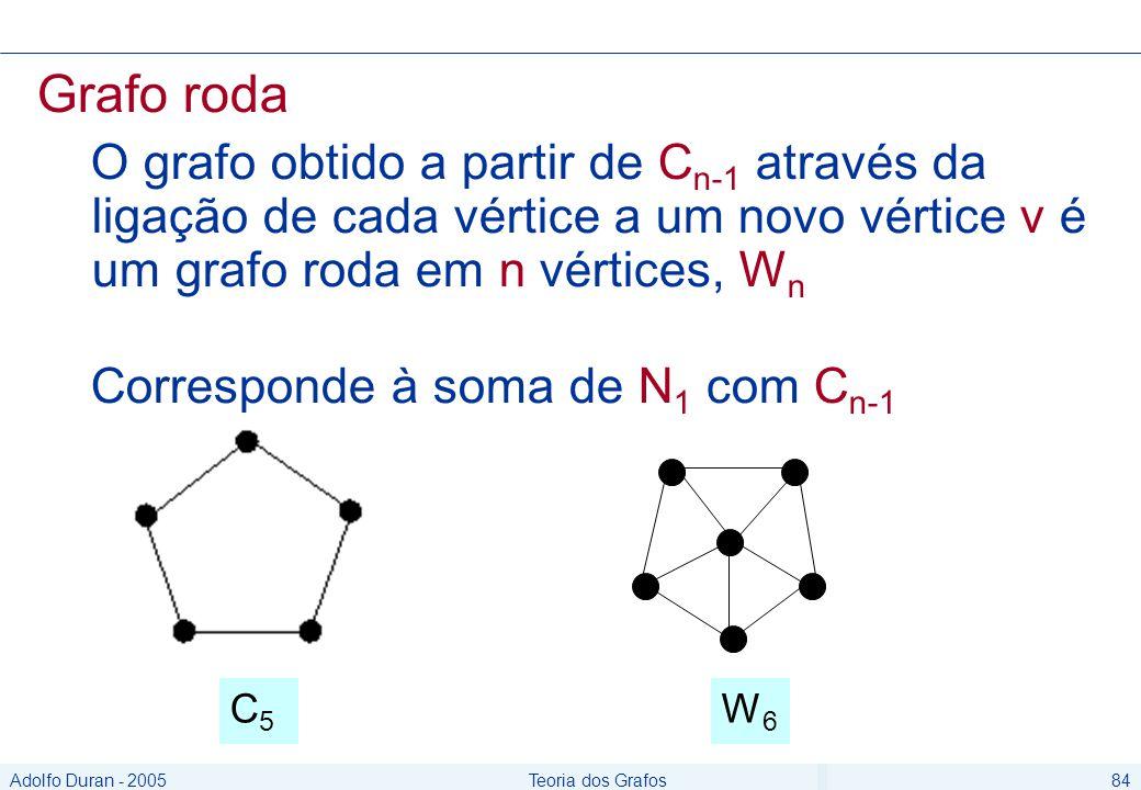 Adolfo Duran - 2005Teoria dos Grafos84 Grafo roda O grafo obtido a partir de C n-1 através da ligação de cada vértice a um novo vértice v é um grafo roda em n vértices, W n Corresponde à soma de N 1 com C n-1 C5C5 W6W6