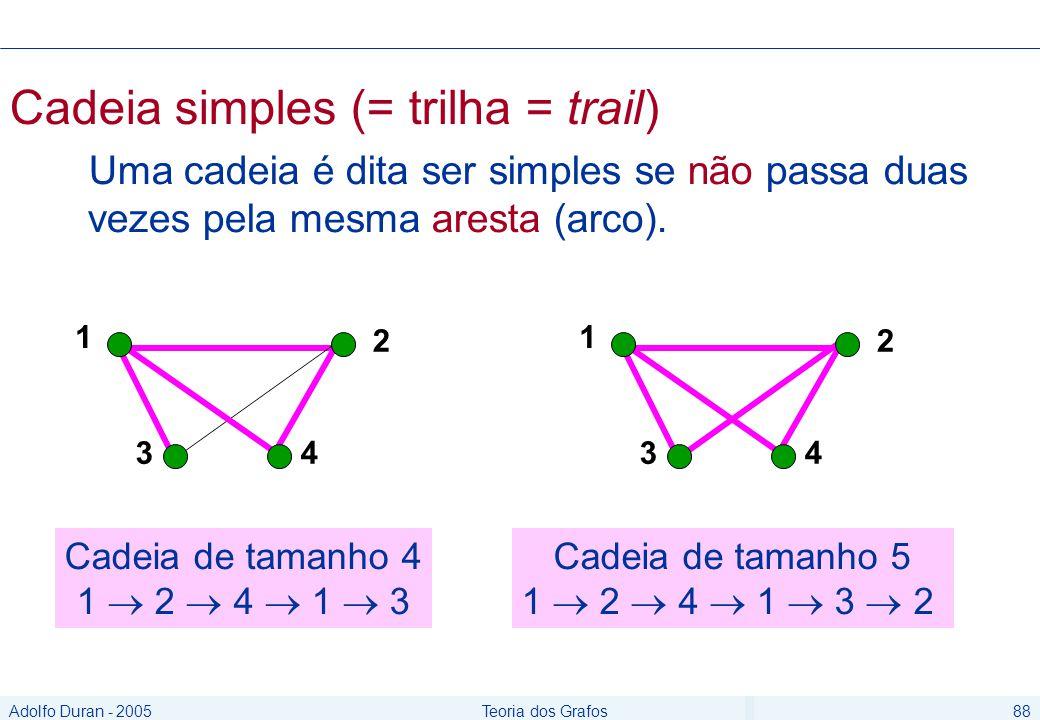 Adolfo Duran - 2005Teoria dos Grafos88 Cadeia simples (= trilha = trail) Uma cadeia é dita ser simples se não passa duas vezes pela mesma aresta (arco).