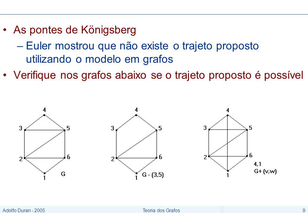 Adolfo Duran - 2005Teoria dos Grafos9 As pontes de Königsberg –Euler mostrou que não existe o trajeto proposto utilizando o modelo em grafos Verifique nos grafos abaixo se o trajeto proposto é possível