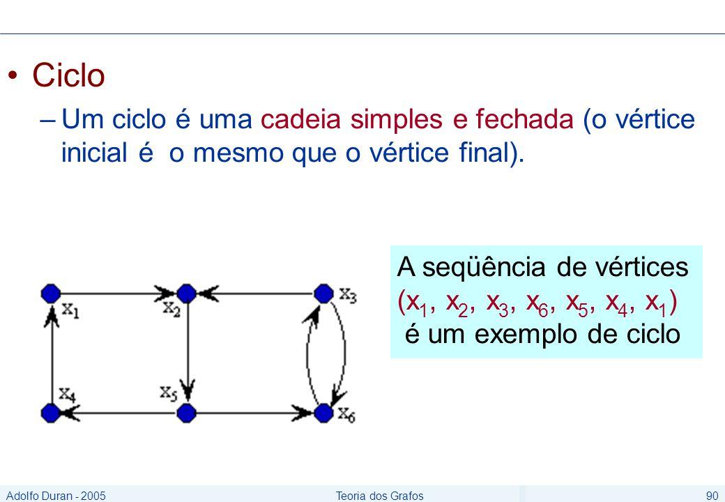 Adolfo Duran - 2005Teoria dos Grafos90 Ciclo –Um ciclo é uma cadeia simples e fechada (o vértice inicial é o mesmo que o vértice final).