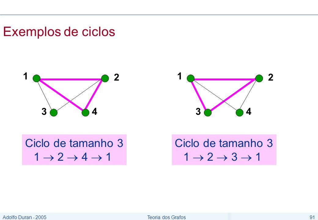 Adolfo Duran - 2005Teoria dos Grafos91 Exemplos de ciclos 1 2 34 1 2 34 Ciclo de tamanho 3 1 2 4 1 Ciclo de tamanho 3 1 2 3 1
