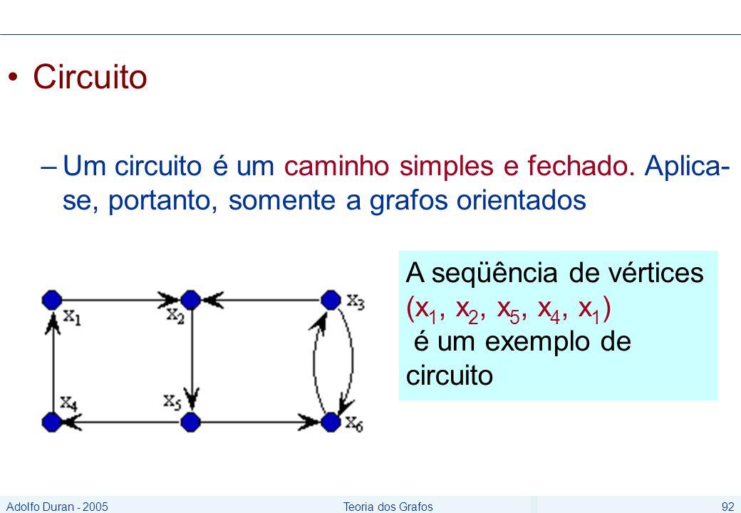 Adolfo Duran - 2005Teoria dos Grafos92 Circuito –Um circuito é um caminho simples e fechado.