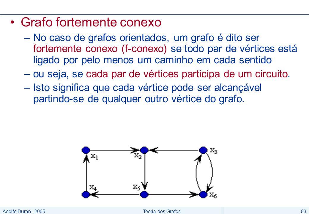 Adolfo Duran - 2005Teoria dos Grafos93 Grafo fortemente conexo –No caso de grafos orientados, um grafo é dito ser fortemente conexo (f-conexo) se todo par de vértices está ligado por pelo menos um caminho em cada sentido –ou seja, se cada par de vértices participa de um circuito.