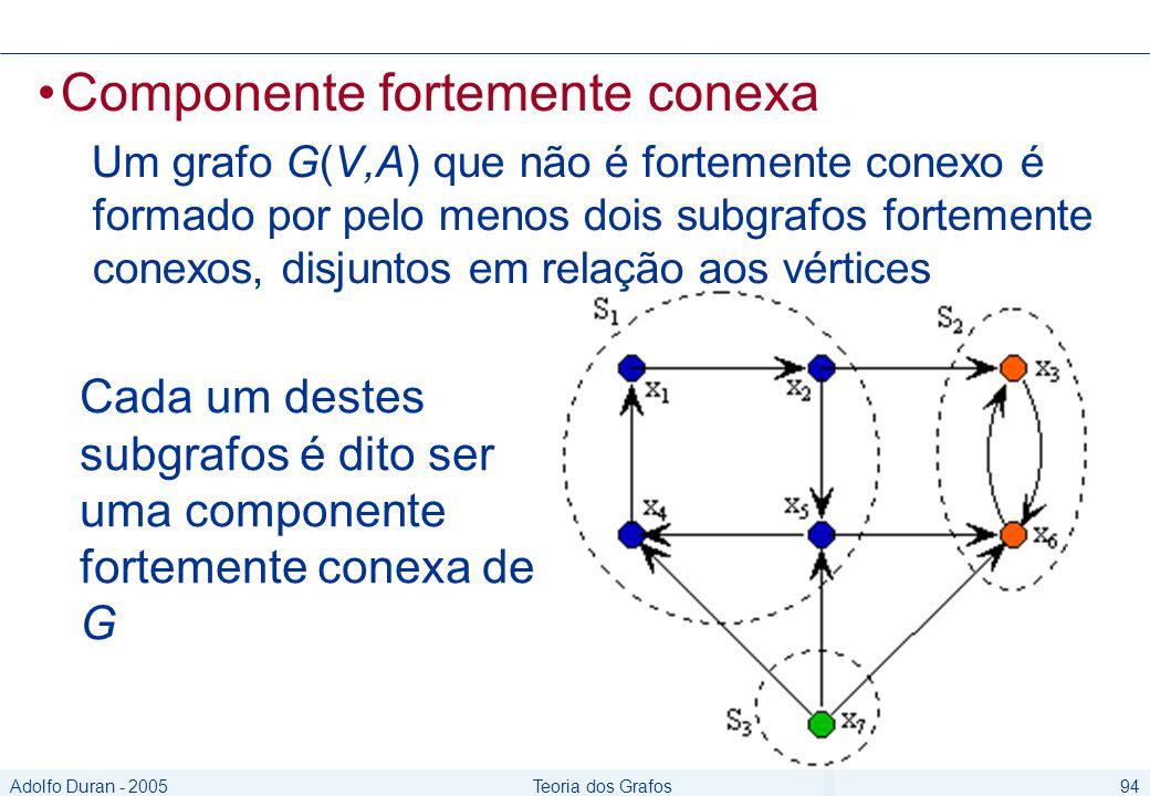 Adolfo Duran - 2005Teoria dos Grafos94 Componente fortemente conexa Um grafo G(V,A) que não é fortemente conexo é formado por pelo menos dois subgrafos fortemente conexos, disjuntos em relação aos vértices Cada um destes subgrafos é dito ser uma componente fortemente conexa de G