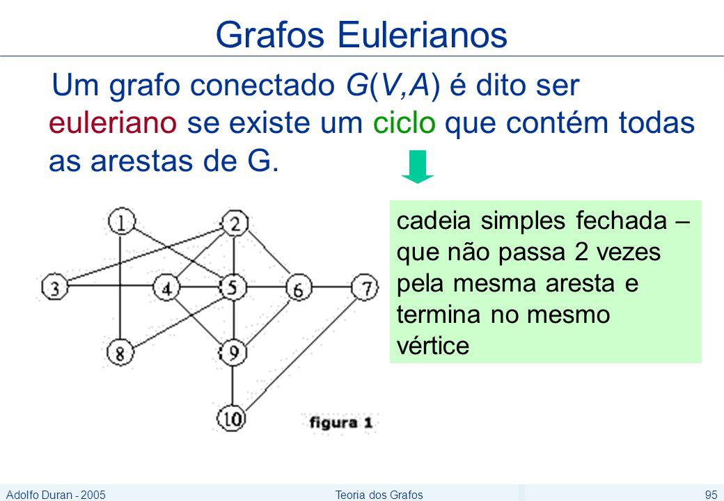 Adolfo Duran - 2005Teoria dos Grafos95 Um grafo conectado G(V,A) é dito ser euleriano se existe um ciclo que contém todas as arestas de G.