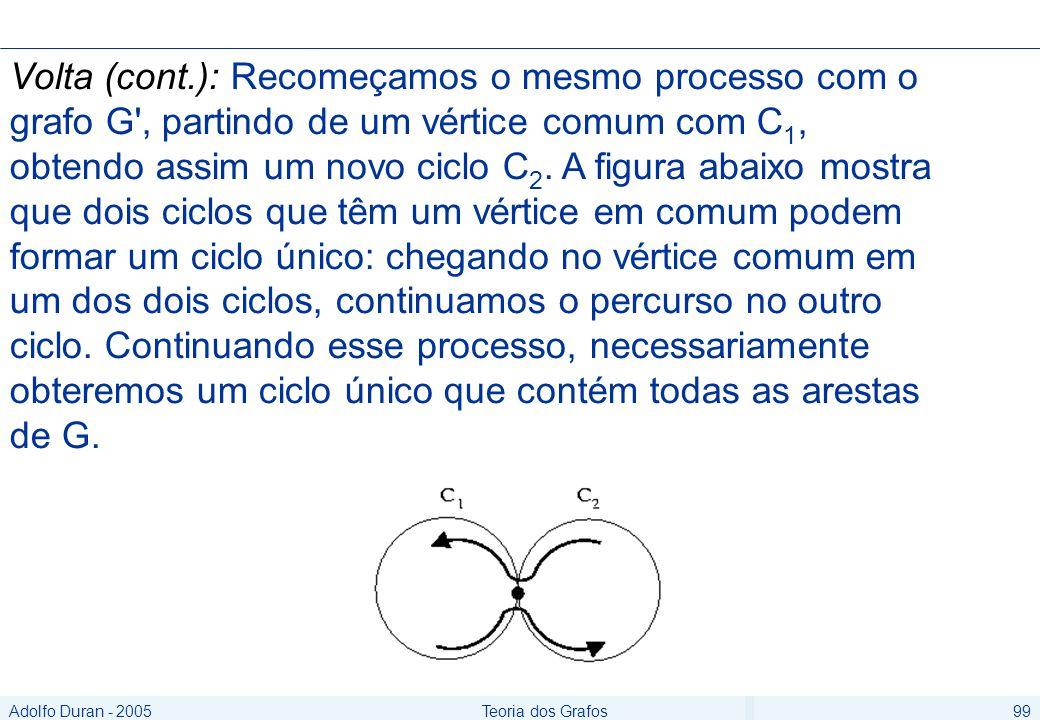 Adolfo Duran - 2005Teoria dos Grafos99 Volta (cont.): Recomeçamos o mesmo processo com o grafo G , partindo de um vértice comum com C 1, obtendo assim um novo ciclo C 2.