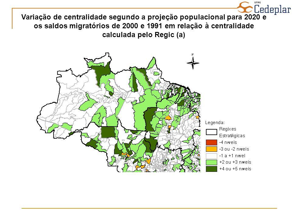 Variação de centralidade segundo a projeção populacional para 2020 e os saldos migratórios de 2000 e 1991 em relação à centralidade calculada pelo Reg