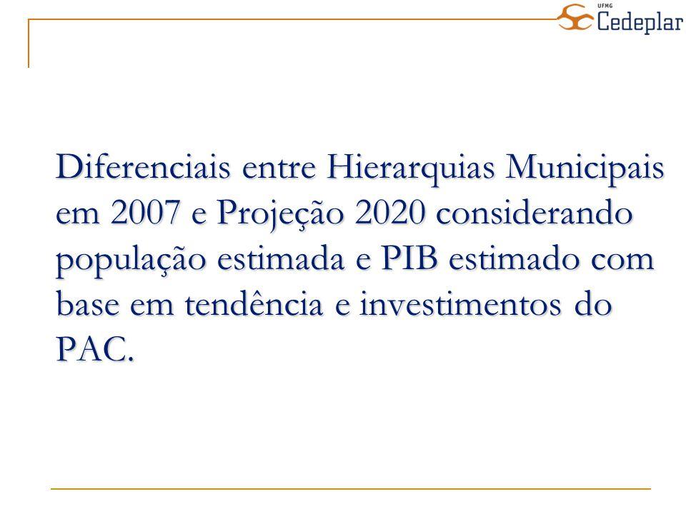 Diferenciais entre Hierarquias Municipais em 2007 e Projeção 2020 considerando população estimada e PIB estimado com base em tendência e investimentos