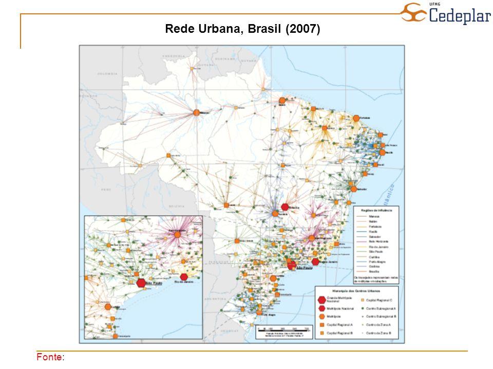 Variação de centralidade segundo a projeção populacional para 2020 e os saldos migratórios de 2000 e 1991 em relação à centralidade calculada pelo Regic (b)