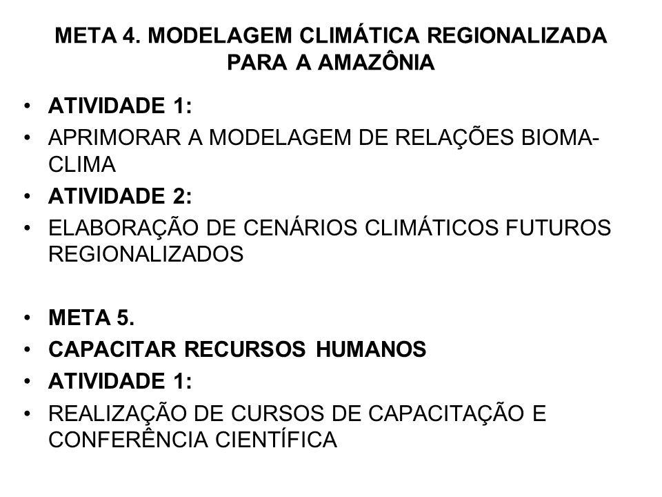 META 4. MODELAGEM CLIMÁTICA REGIONALIZADA PARA A AMAZÔNIA ATIVIDADE 1: APRIMORAR A MODELAGEM DE RELAÇÕES BIOMA- CLIMA ATIVIDADE 2: ELABORAÇÃO DE CENÁR