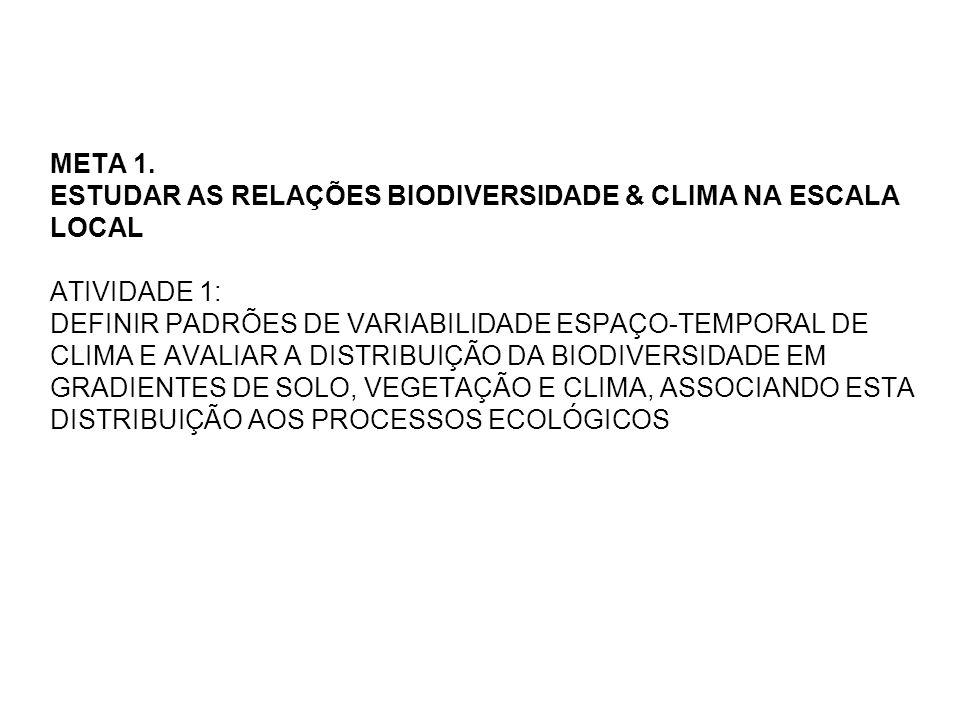 META 1. ESTUDAR AS RELAÇÕES BIODIVERSIDADE & CLIMA NA ESCALA LOCAL ATIVIDADE 1: DEFINIR PADRÕES DE VARIABILIDADE ESPAÇO-TEMPORAL DE CLIMA E AVALIAR A