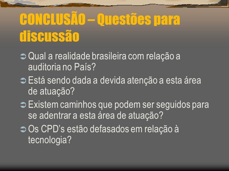 CONCLUSÃO – Questões para discussão Qual a realidade brasileira com relação a auditoria no País? Está sendo dada a devida atenção a esta área de atuaç